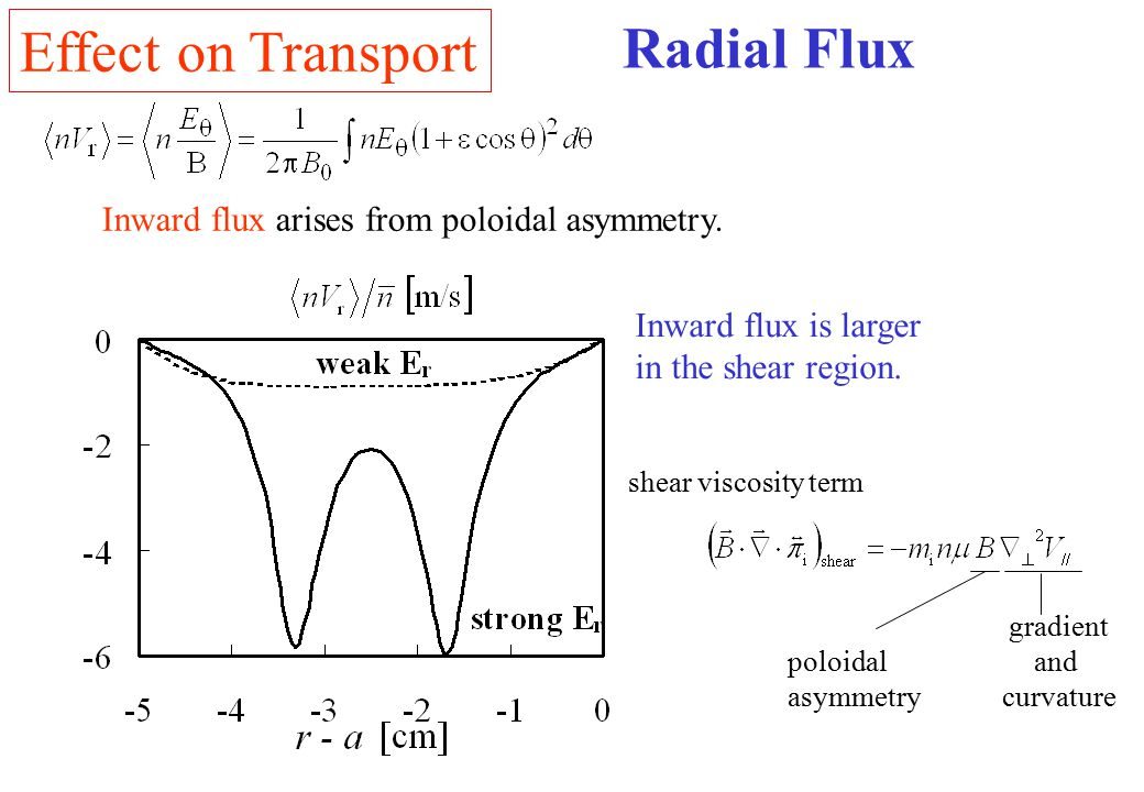 Effect on Transport Radial Flux