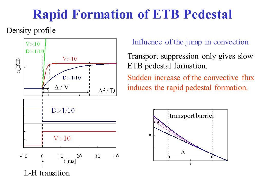 Rapid Formation of ETB Pedestal