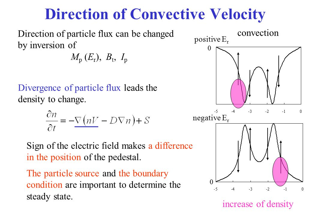 Direction of Convective Velocity