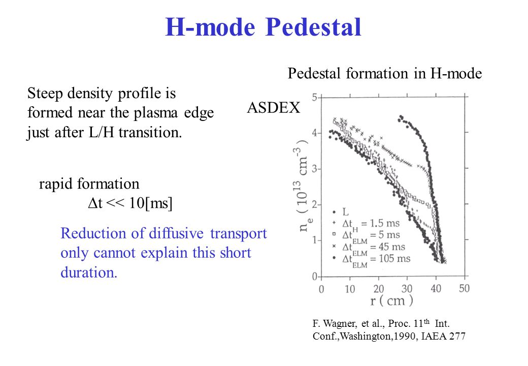H-mode Pedestal Pedestal formation in H-mode