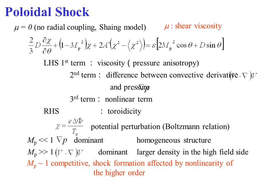 Poloidal Shock m : shear viscosity