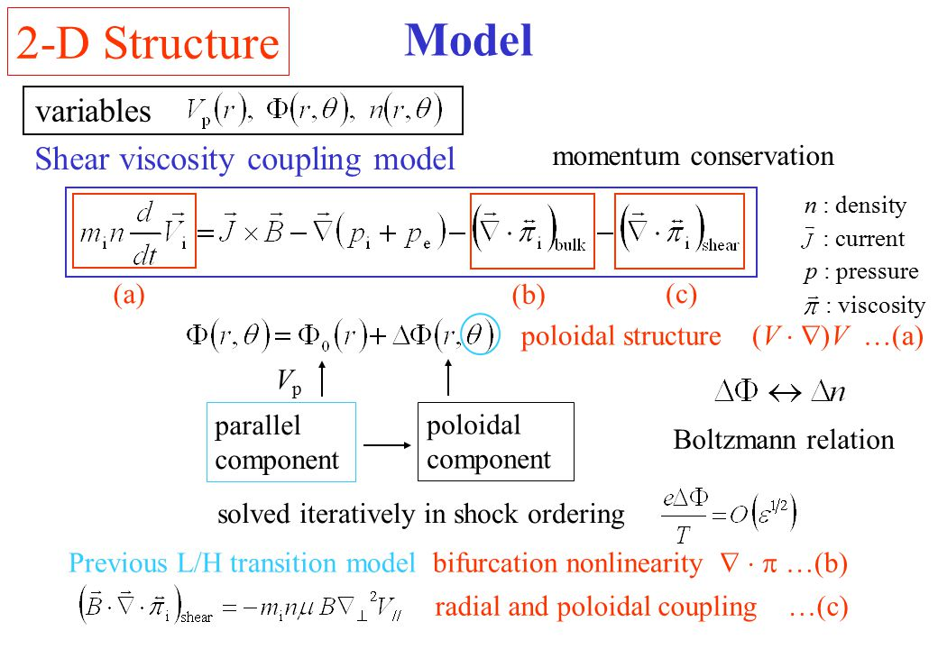 2-D Structure Model variables Shear viscosity coupling model