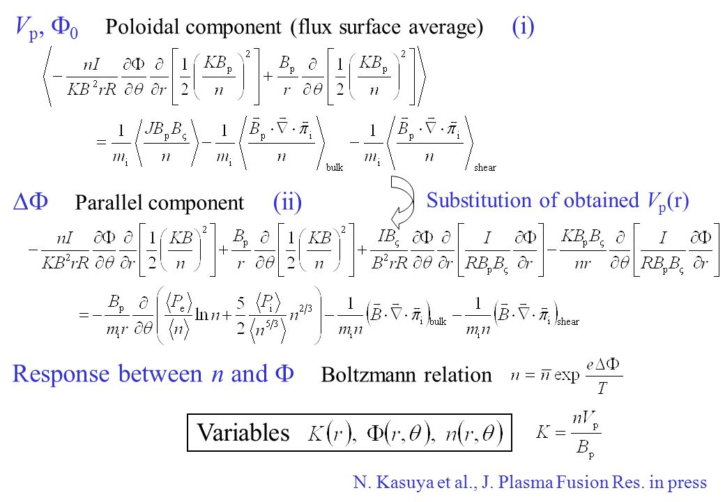 Vp, F0 Poloidal component (flux surface average) (i)