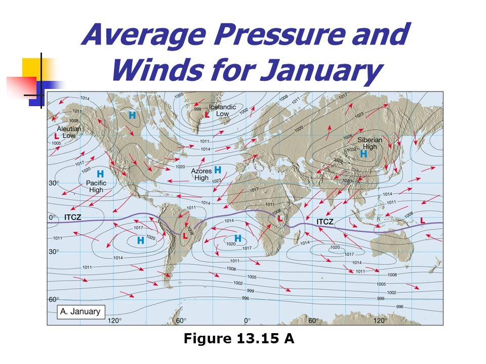 Average Pressure and Winds for January