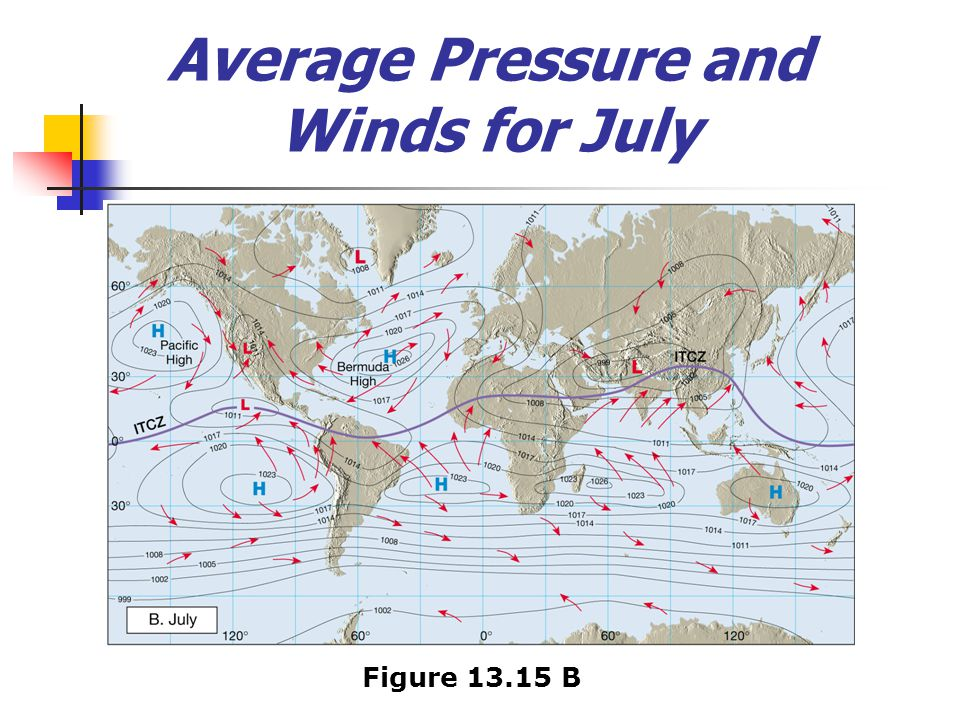 Average Pressure and Winds for July