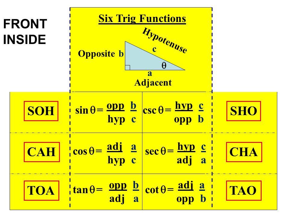 FRONT INSIDE SOH SHO CAH CHA TOA TAO Six Trig Functions opp b hyp c