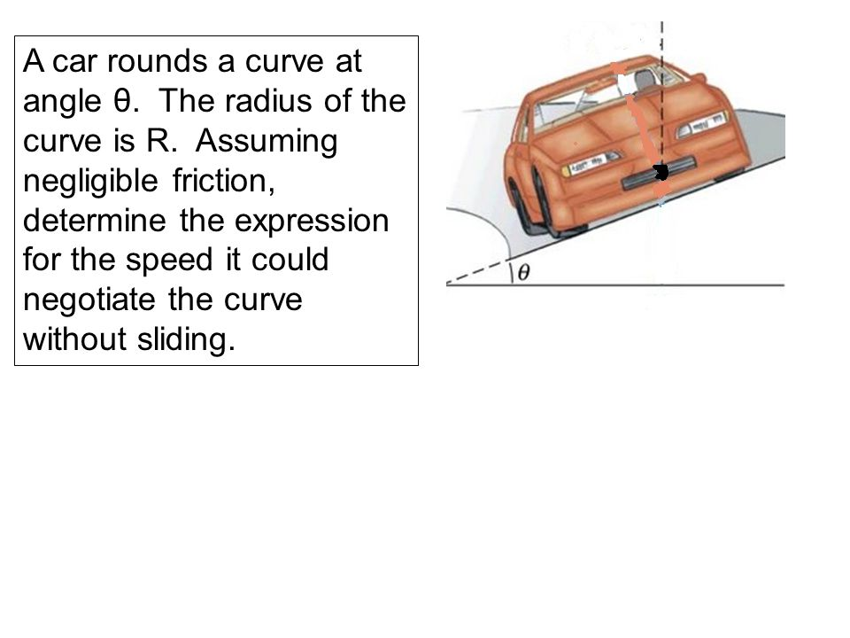 A car rounds a curve at angle θ. The radius of the curve is R