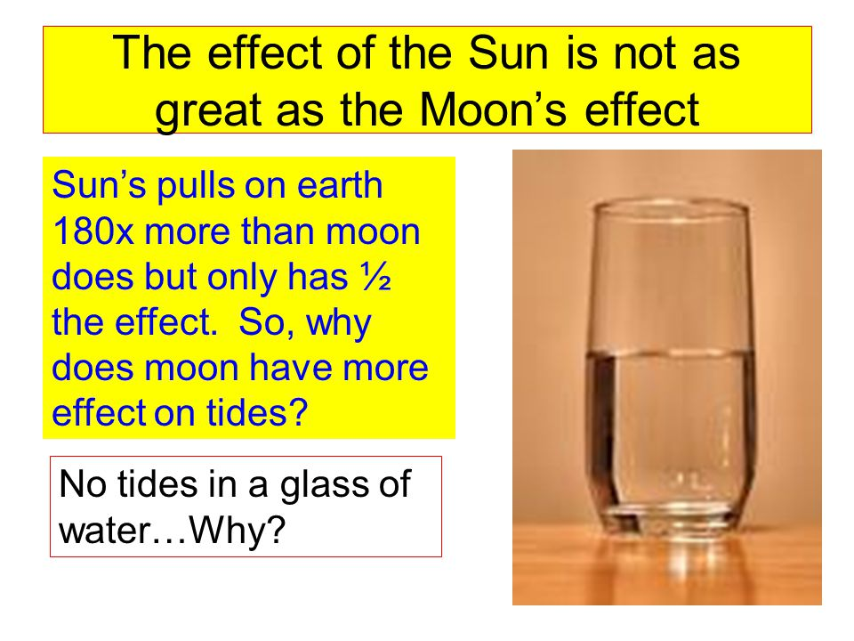 The effect of the Sun is not as great as the Moon's effect