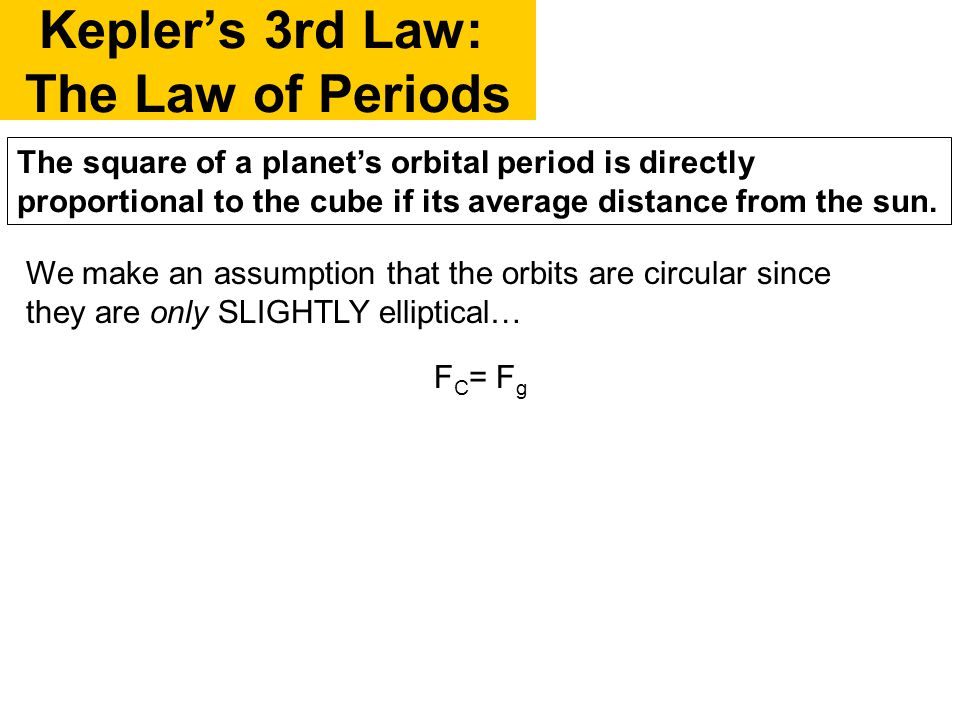 Kepler's 3rd Law: The Law of Periods