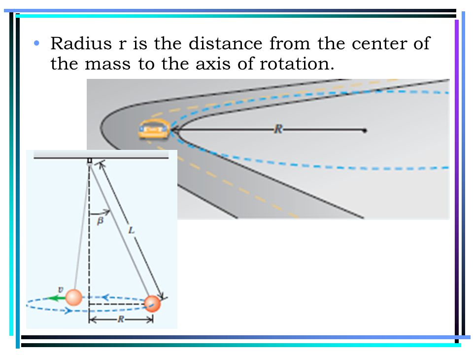 Radius r is the distance from the center of the mass to the axis of rotation.