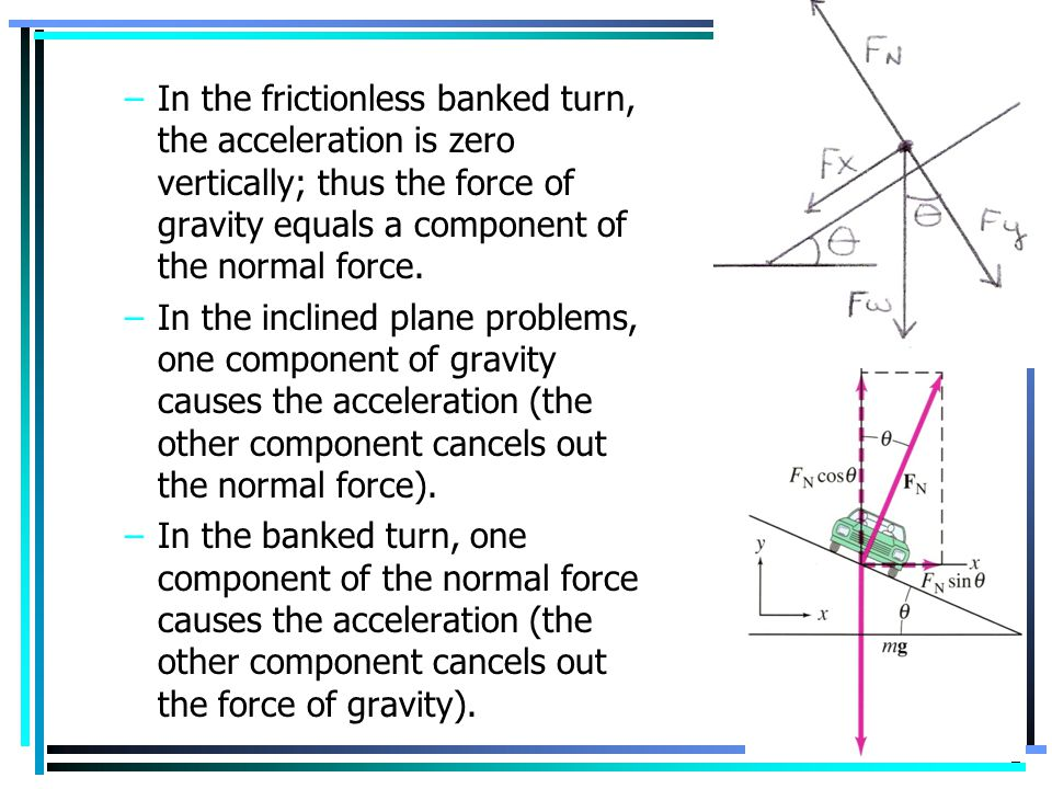 In the frictionless banked turn, the acceleration is zero vertically; thus the force of gravity equals a component of the normal force.