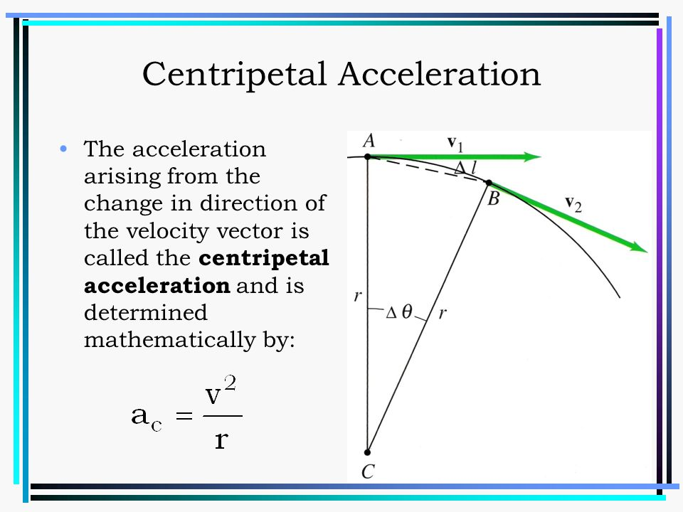 centripetal force units. centripetal acceleration force units