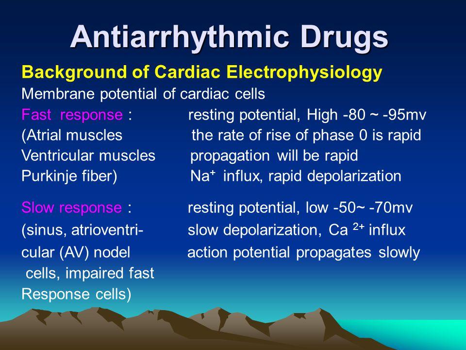 Antiarrhythmic Drugs Background of Cardiac Electrophysiology