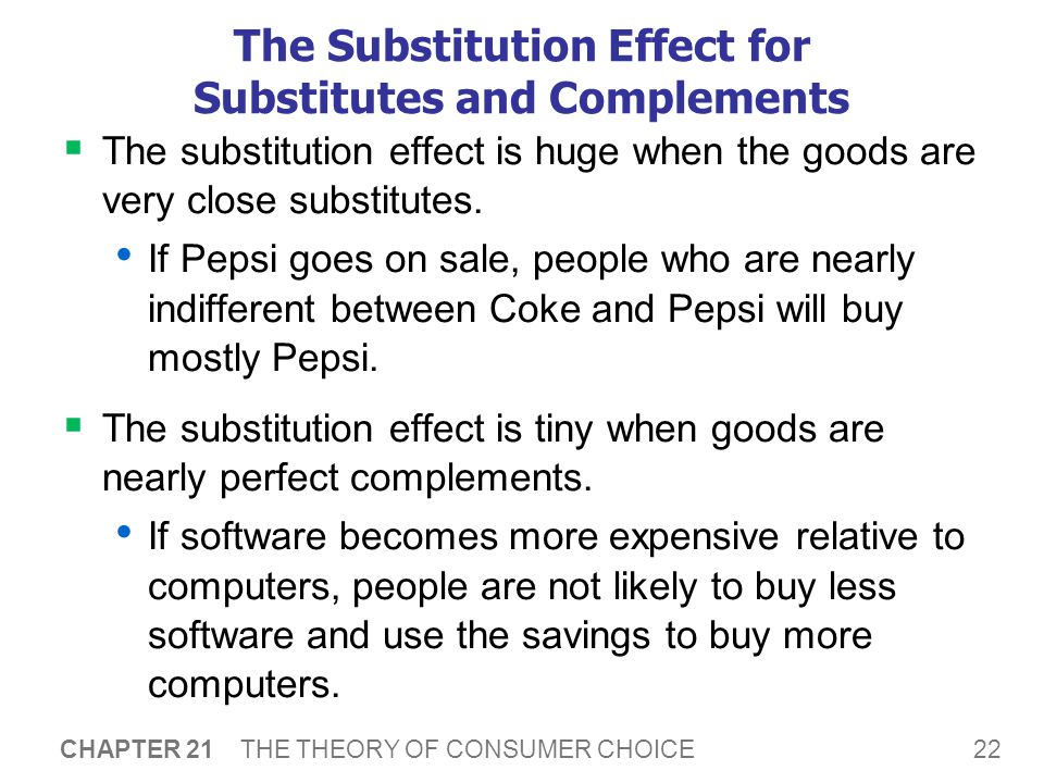 Deriving the Demand Curve for Pepsi