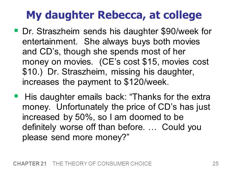 Dr. Straszheim's reply
