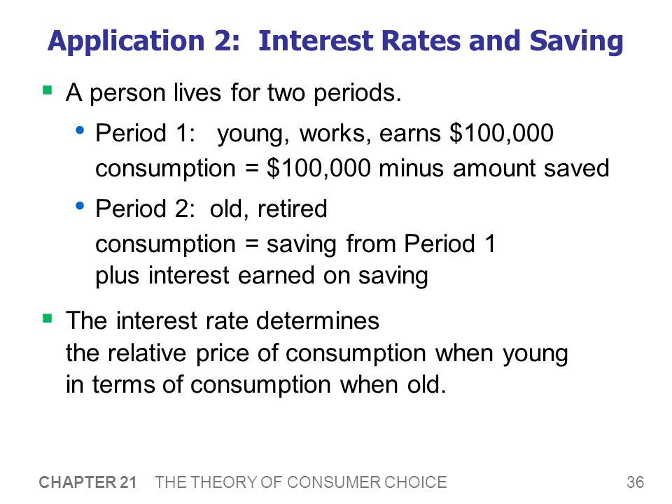 Application 2: Interest Rates and Saving