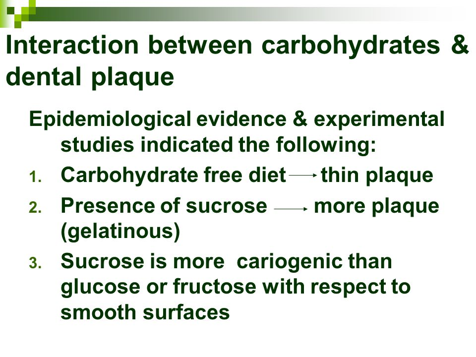 Interaction between carbohydrates & dental plaque