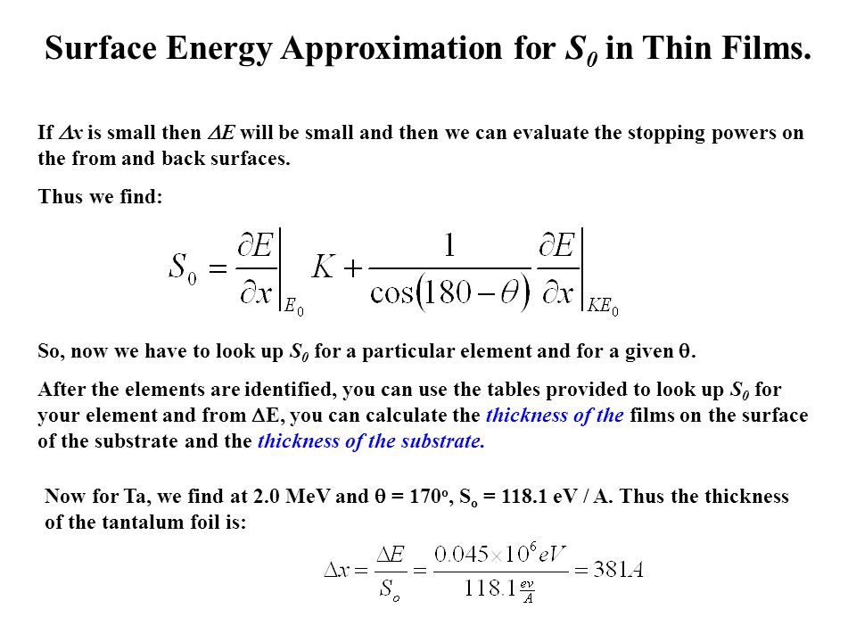 Surface Energy Approximation for S0 in Thin Films.