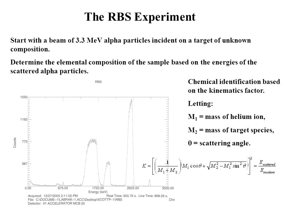 The RBS Experiment Start with a beam of 3.3 MeV alpha particles incident on a target of unknown composition.