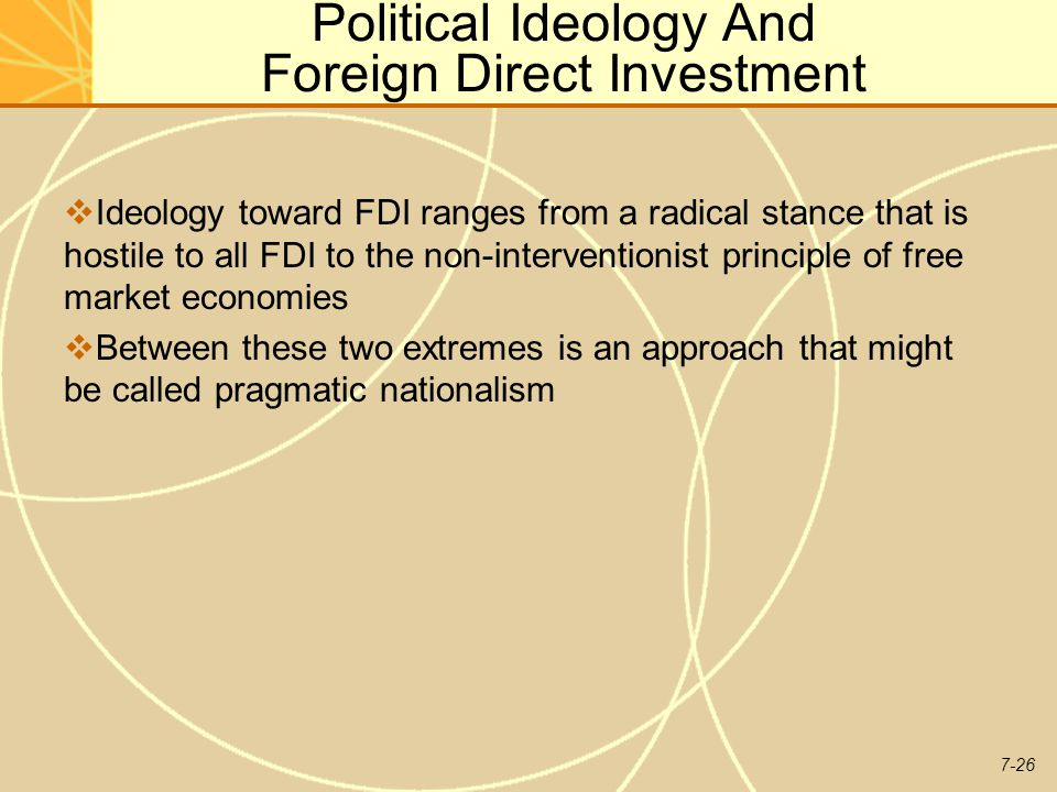 Political Ideology And Foreign Direct Investment