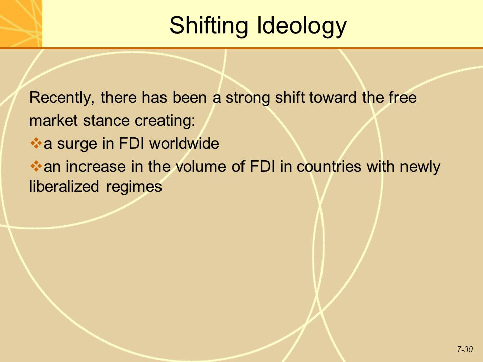 Shifting Ideology Recently, there has been a strong shift toward the free. market stance creating: