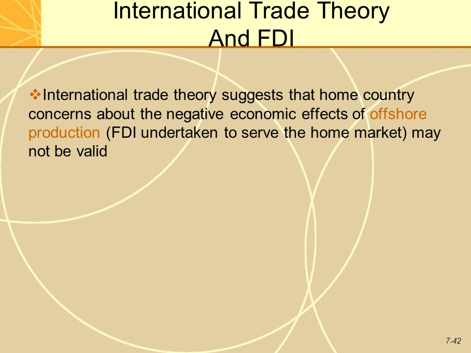 International Trade Theory And FDI