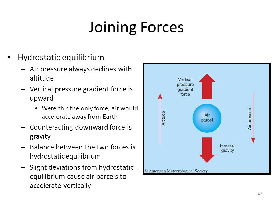 Joining Forces Hydrostatic equilibrium