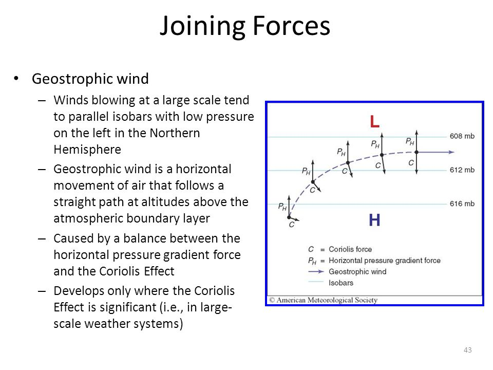Joining Forces Geostrophic wind