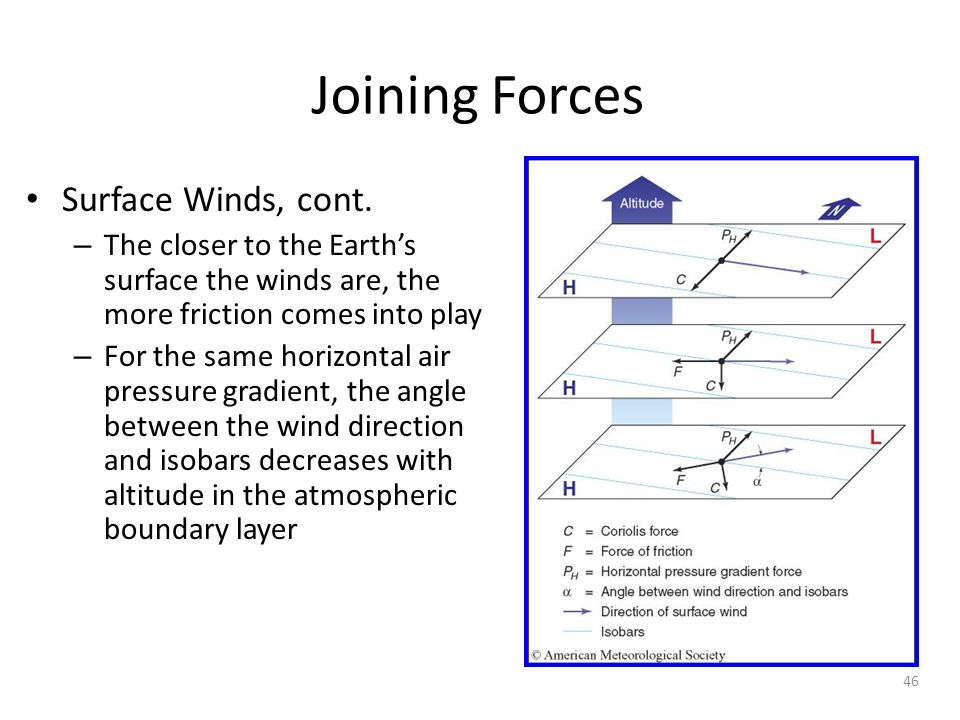 Joining Forces Surface Winds, cont.