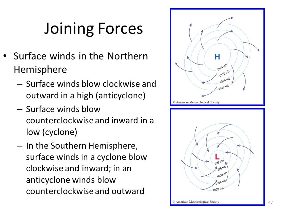 Joining Forces Surface winds in the Northern Hemisphere