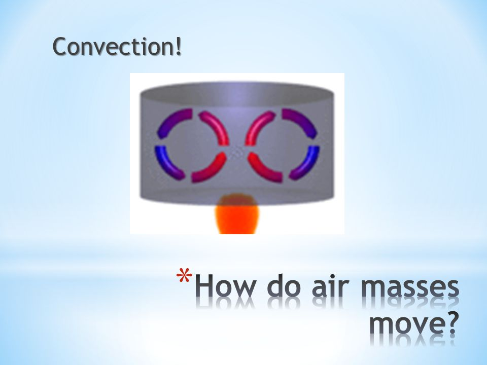How do air masses move Convection!