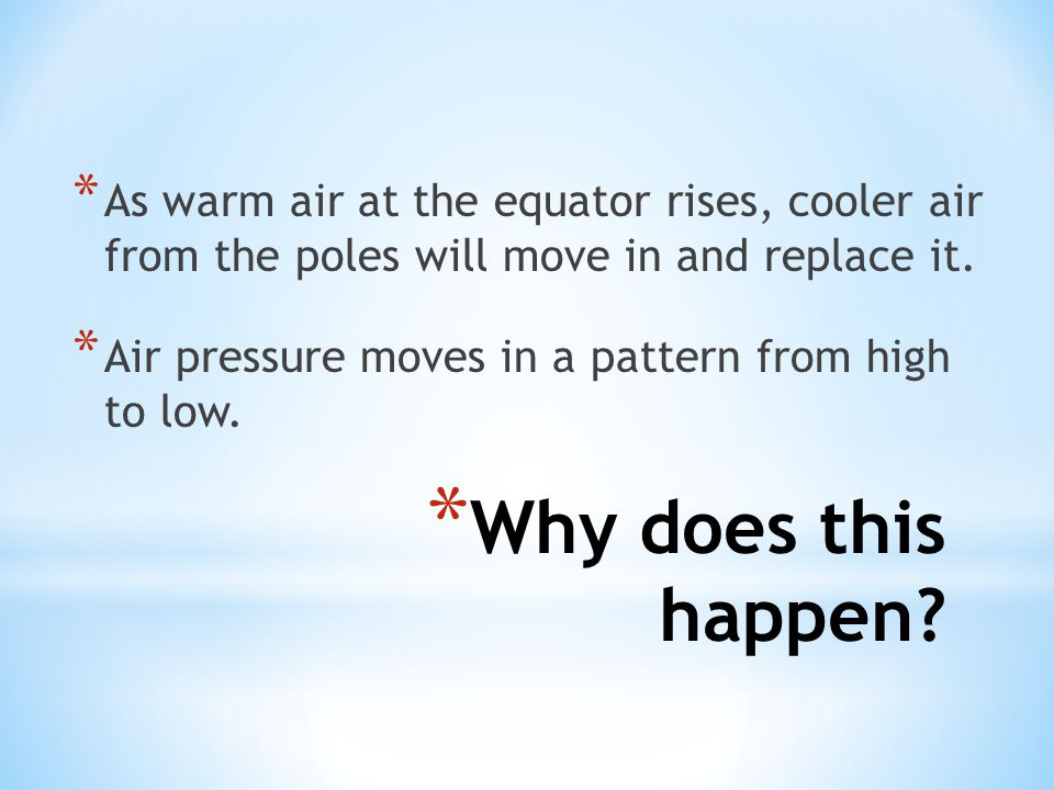 As warm air at the equator rises, cooler air from the poles will move in and replace it.