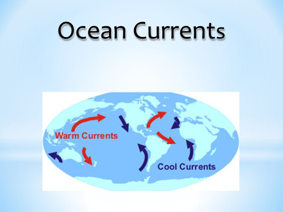 Ocean Currents http://oceanservice.noaa.gov/education/yos/resource/JetStream/ocean/circulation.htm.