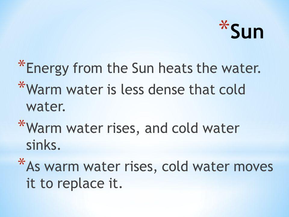 Sun Energy from the Sun heats the water.
