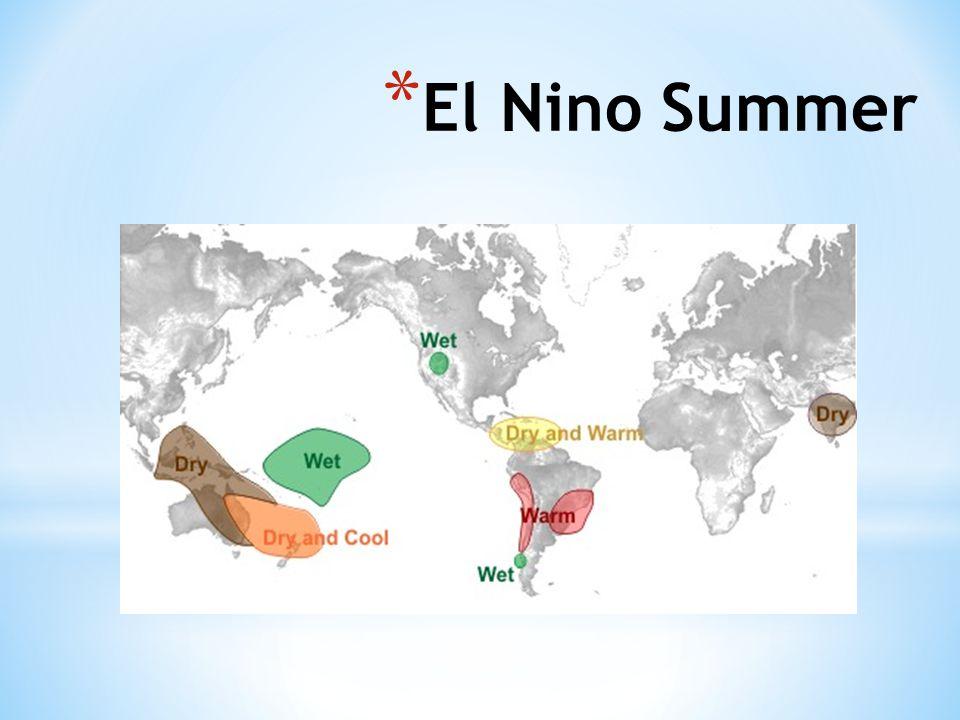 El Nino Summer http://www.srh.noaa.gov/crp/ n=education-elninoandlanina 69