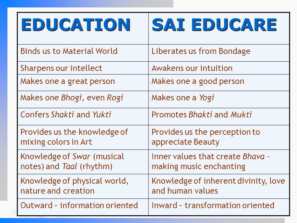 EDUCATION SAI EDUCARE Binds us to Material World