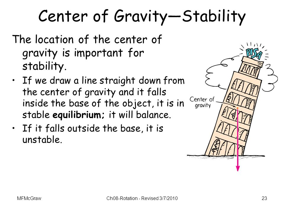 Center of Gravity—Stability