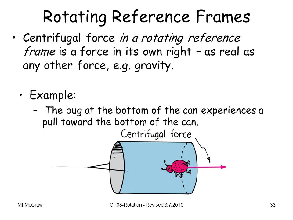 Rotating Reference Frames