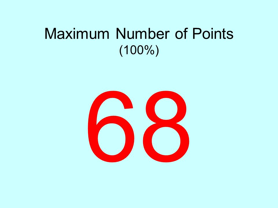 Maximum Number of Points (100%)