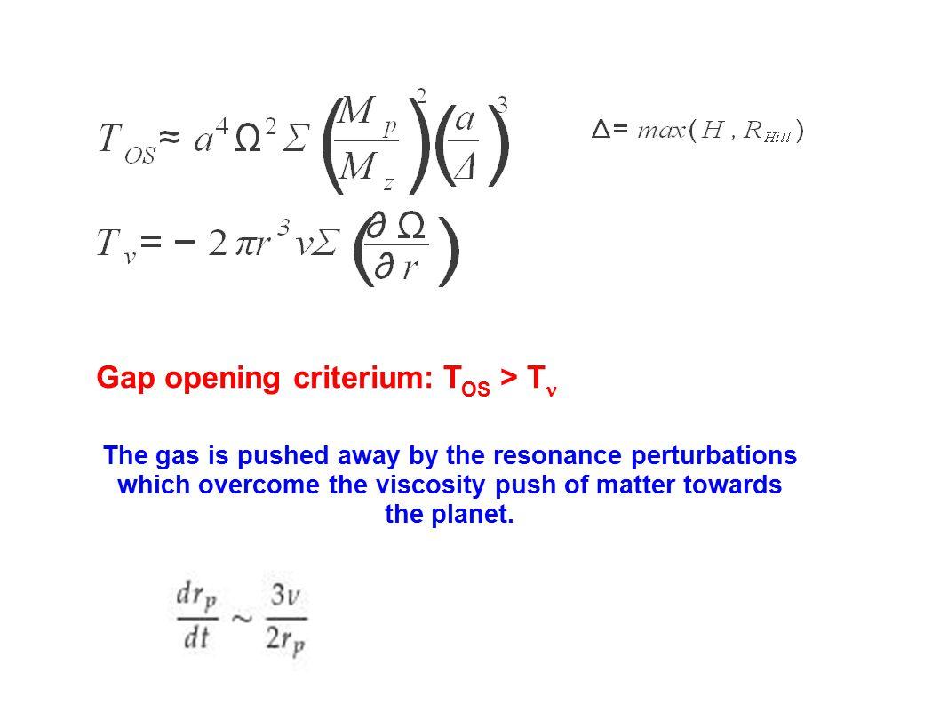 Gap opening criterium: TOS > T