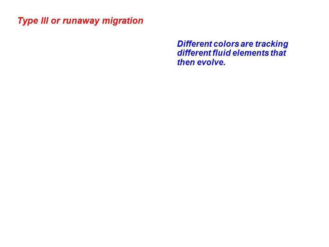Type III or runaway migration