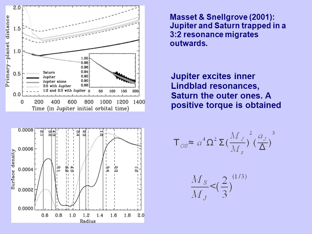 Masset & Snellgrove (2001): Jupiter and Saturn trapped in a 3:2 resonance migrates outwards.