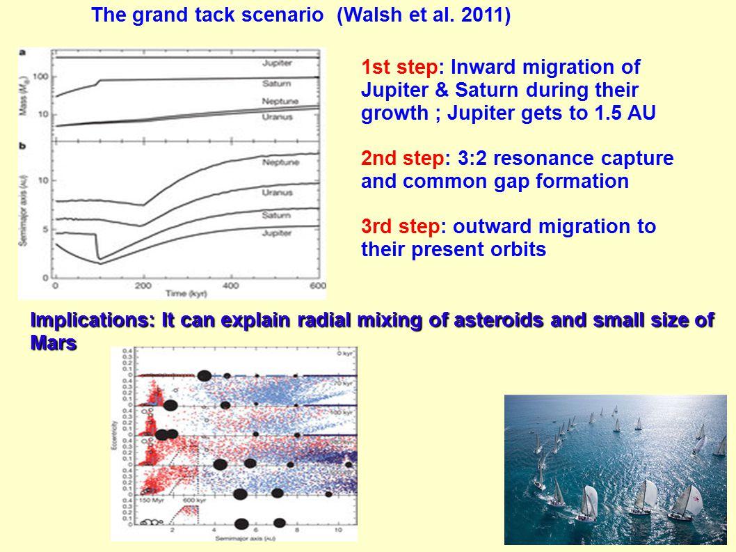 The grand tack scenario (Walsh et al. 2011)