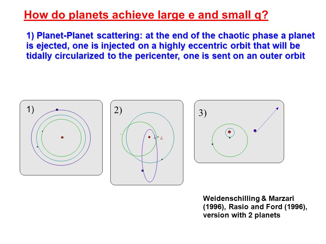 How do planets achieve large e and small q