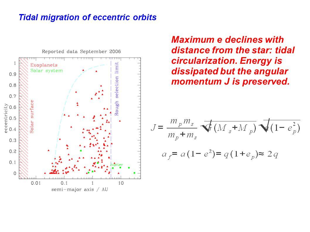 Tidal migration of eccentric orbits