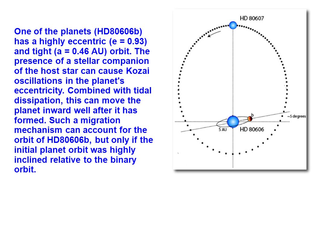 One of the planets (HD80606b) has a highly eccentric (e = 0