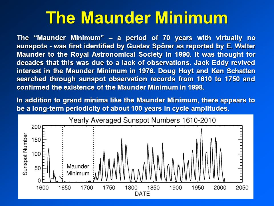 The Maunder Minimum