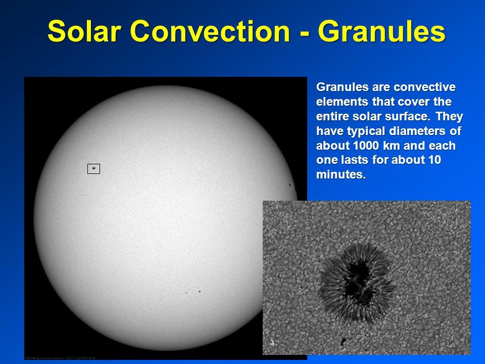 Solar Convection - Granules