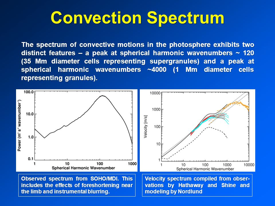 Convection Spectrum