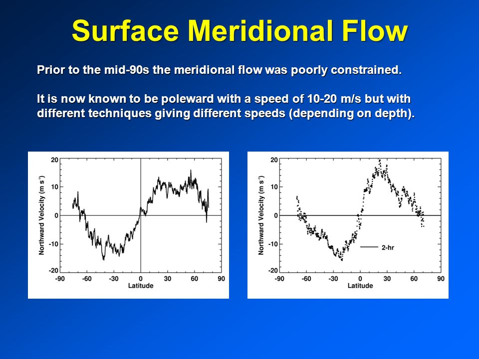Surface Meridional Flow